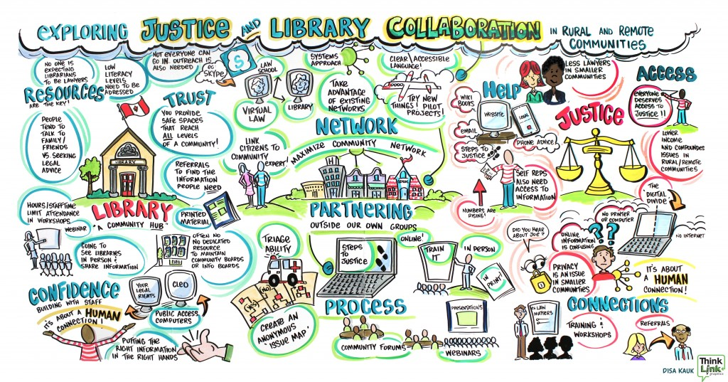 This is a graphic recording of a conference on libraries and justice initiatives held in Toronto in October 2015.