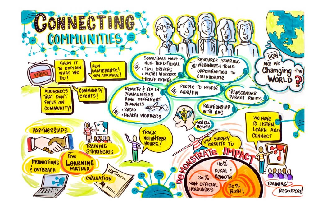 Image - Connecting Communities Fall Forum Graphic